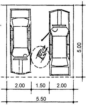 Parkplatz Länge